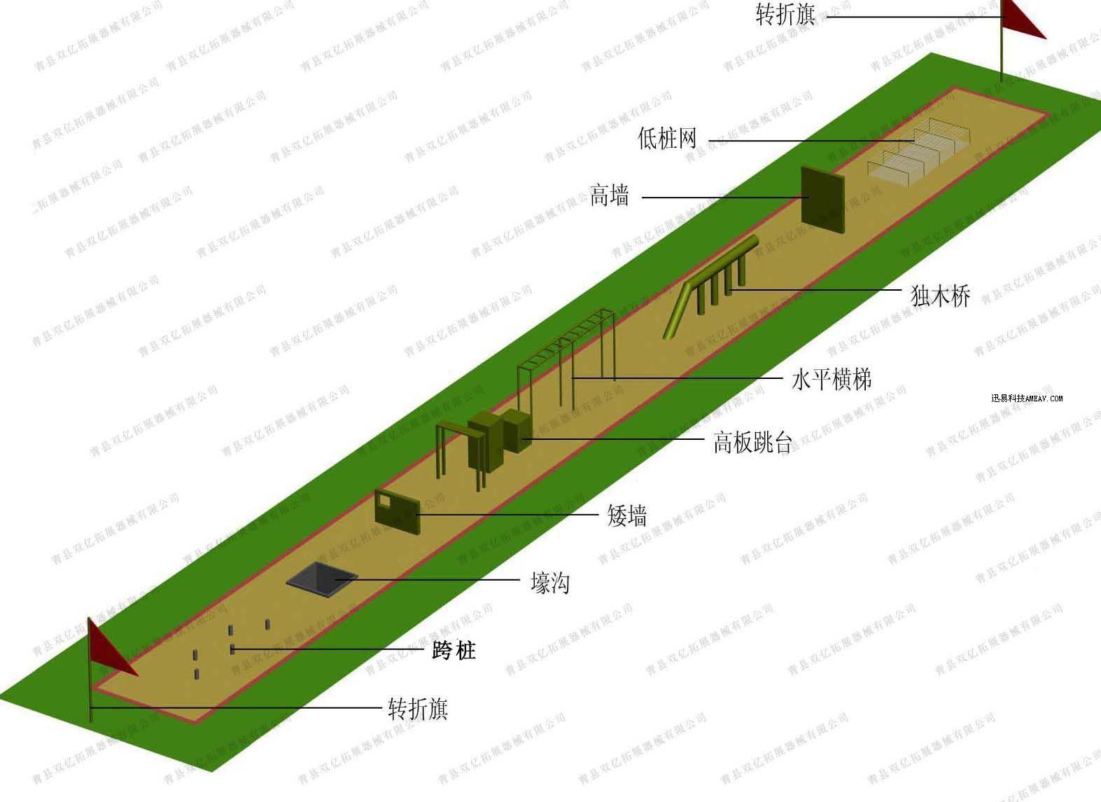 名称:军事400米障碍场—百米障碍